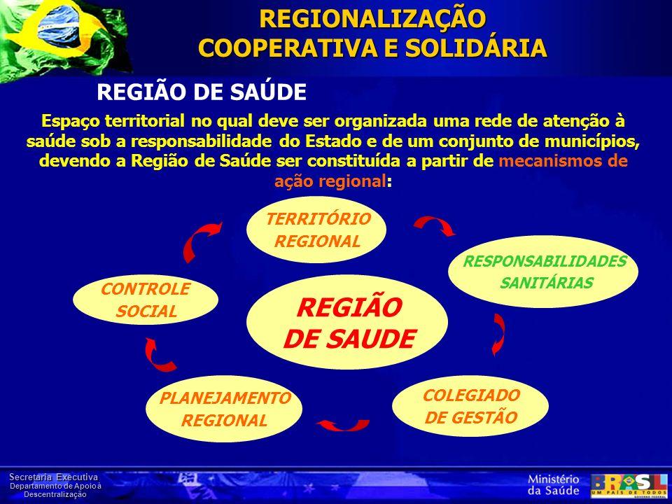 Secretaria Executiva Departamento de Apoio à Descentralização REGIÃO DE SAÚDE Espaço territorial no qual deve ser organizada uma rede de atenção à saú