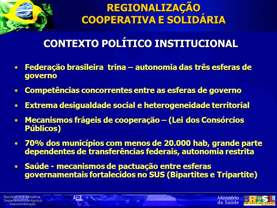 Secretaria Executiva Departamento de Apoio à Descentralização CONTEXTO POLÍTICO INSTITUCIONAL Federação brasileira trina – autonomia das três esferas