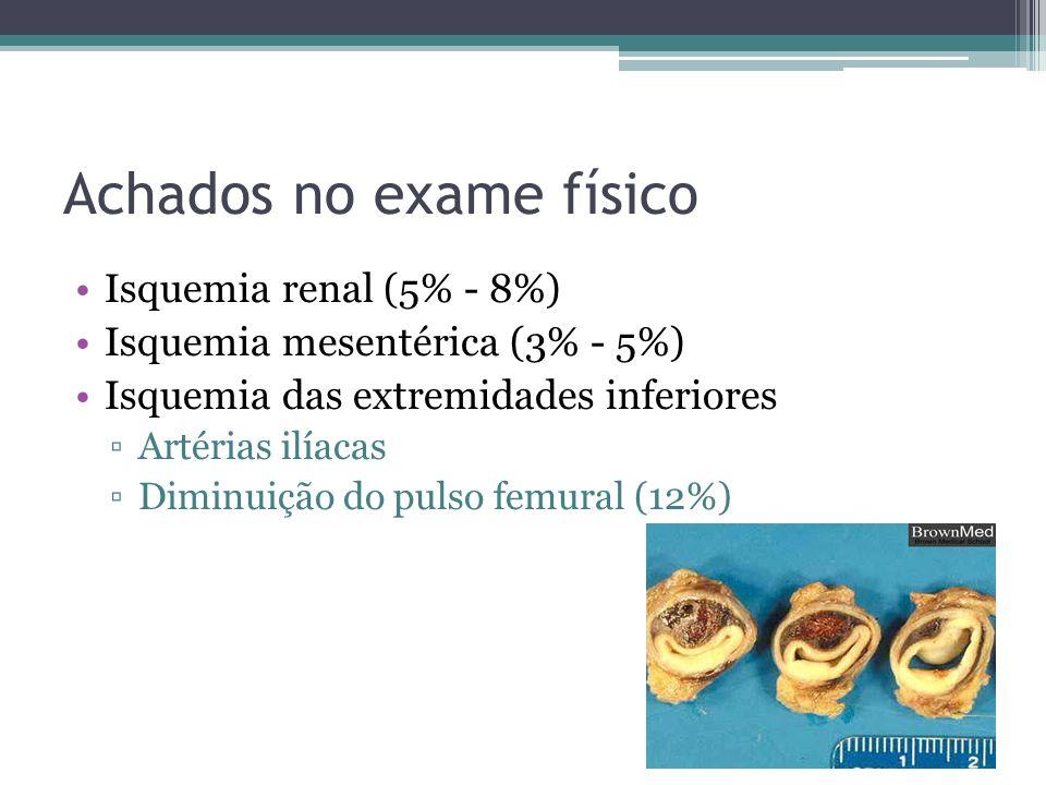 Achados no exame físico Isquemia renal (5% - 8%) Isquemia mesentérica (3% - 5%) Isquemia das extremidades inferiores Artérias ilíacas Diminuição do pu