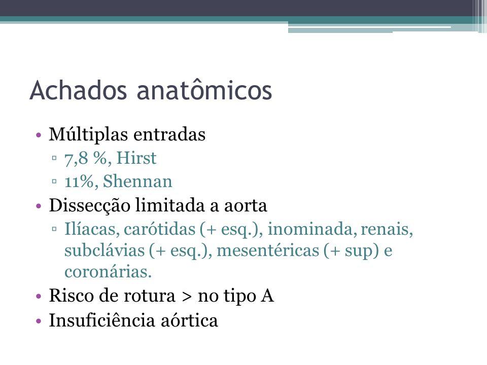 Achados anatômicos Múltiplas entradas 7,8 %, Hirst 11%, Shennan Dissecção limitada a aorta Ilíacas, carótidas (+ esq.), inominada, renais, subclávias