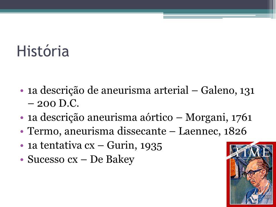 História 1a descrição de aneurisma arterial – Galeno, 131 – 200 D.C. 1a descrição aneurisma aórtico – Morgani, 1761 Termo, aneurisma dissecante – Laen