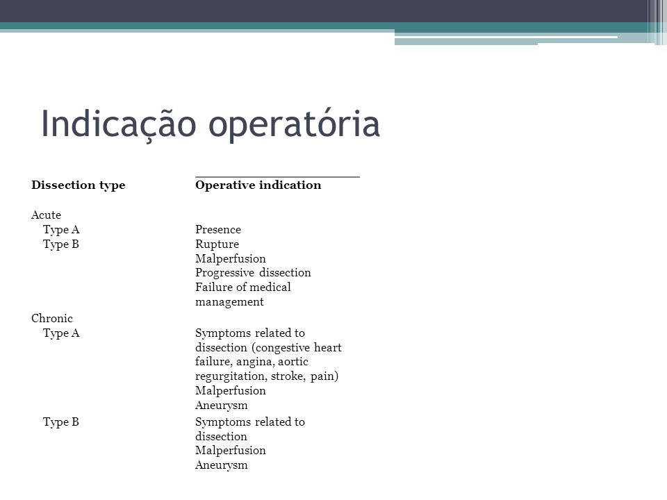 Indicação operatória Dissection typeOperative indication Acute Type APresence Type BRupture Malperfusion Progressive dissection Failure of medical man
