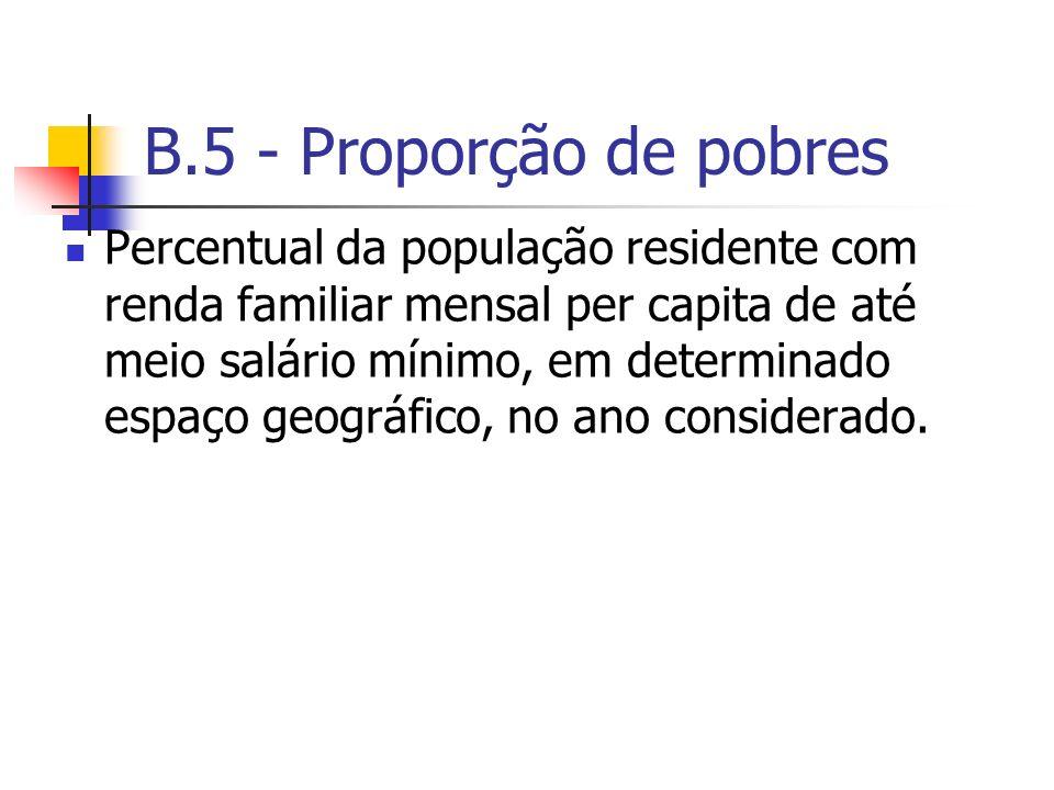 B.6 - Taxa de desemprego Percentual da população residente economicamente ativa que se encontra sem trabalho na semana de referência, em determinado espaço geográfico, no ano considerado.