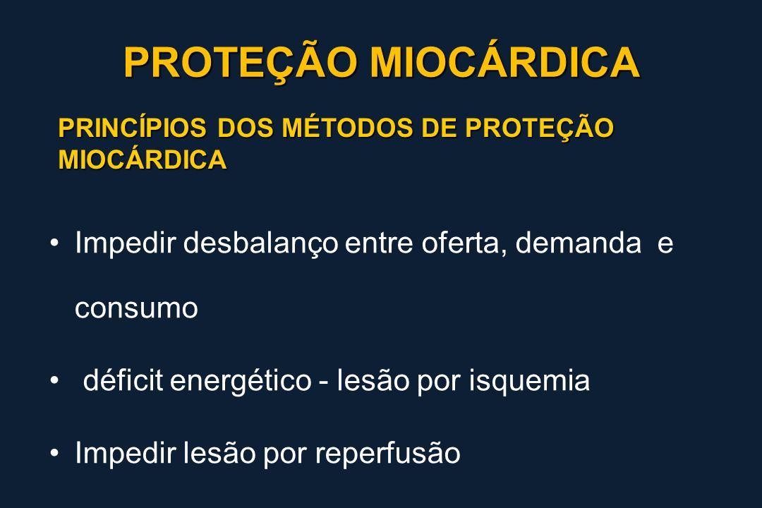 PRINCÍPIOS DOS MÉTODOS DE PROTEÇÃO MIOCÁRDICA Impedir desbalanço entre oferta, demanda e consumo déficit energético - lesão por isquemia Impedir lesão