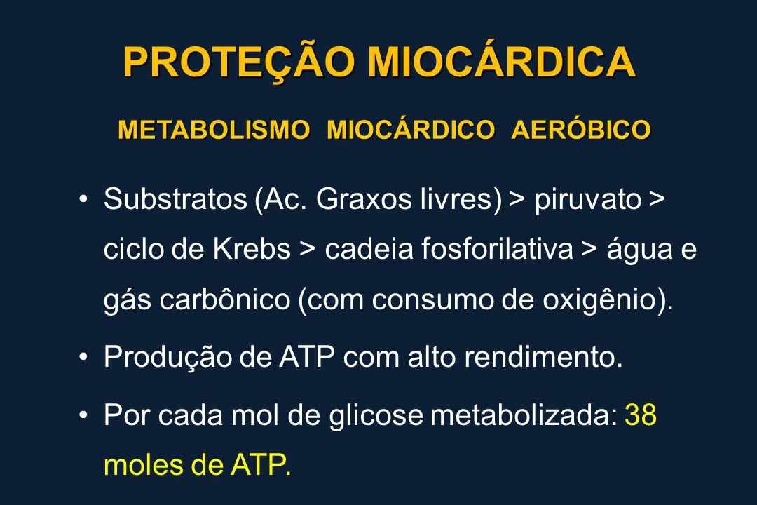 METABOLISMO MIOCÁRDICO AERÓBICO Substratos (Ac. Graxos livres) > piruvato > ciclo de Krebs > cadeia fosforilativa > água e gás carbônico (com consumo