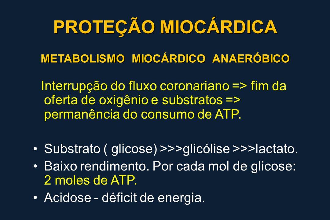 METABOLISMO MIOCÁRDICO ANAERÓBICO Interrupção do fluxo coronariano => fim da oferta de oxigênio e substratos => permanência do consumo de ATP. Substra