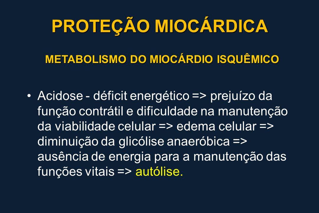 METABOLISMO DO MIOCÁRDIO ISQUÊMICO Acidose - déficit energético => prejuízo da função contrátil e dificuldade na manutenção da viabilidade celular =>