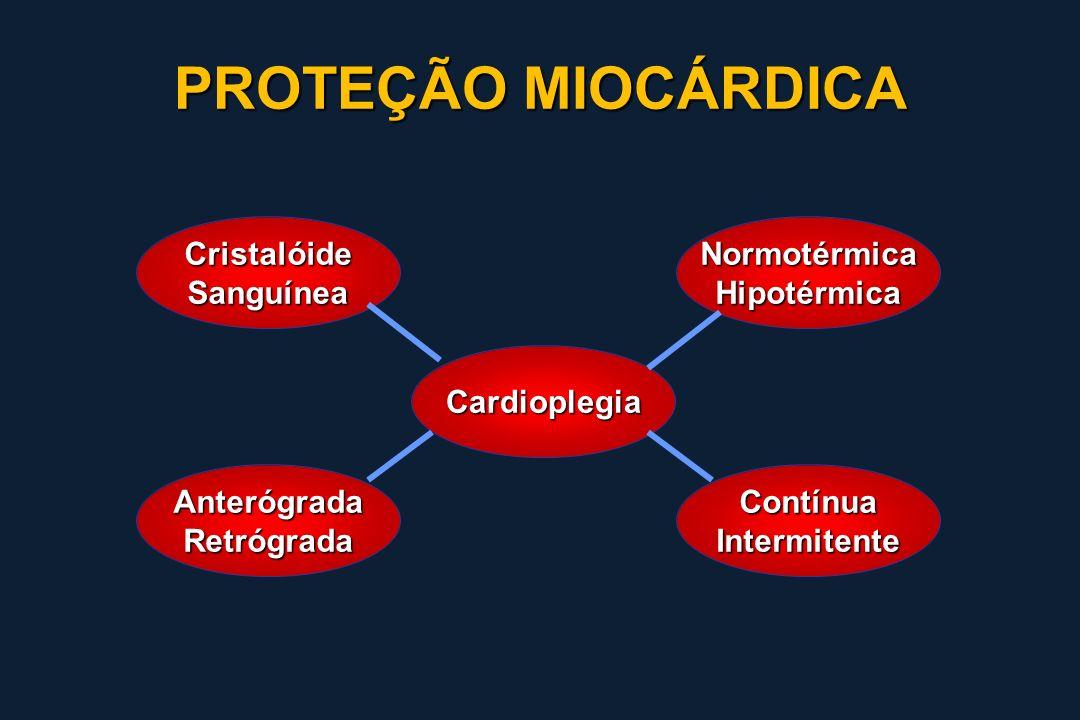 CristalóideSanguíneaNormotérmicaHipotérmica Cardioplegia AnterógradaRetrógradaContínuaIntermitente