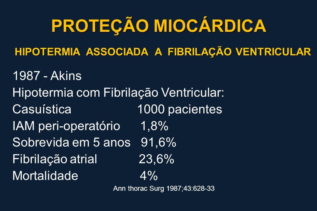 HIPOTERMIA ASSOCIADA A FIBRILAÇÃO VENTRICULAR 1987 - Akins Hipotermia com Fibrilação Ventricular: Casuística 1000 pacientes IAM peri-operatório 1,8% S
