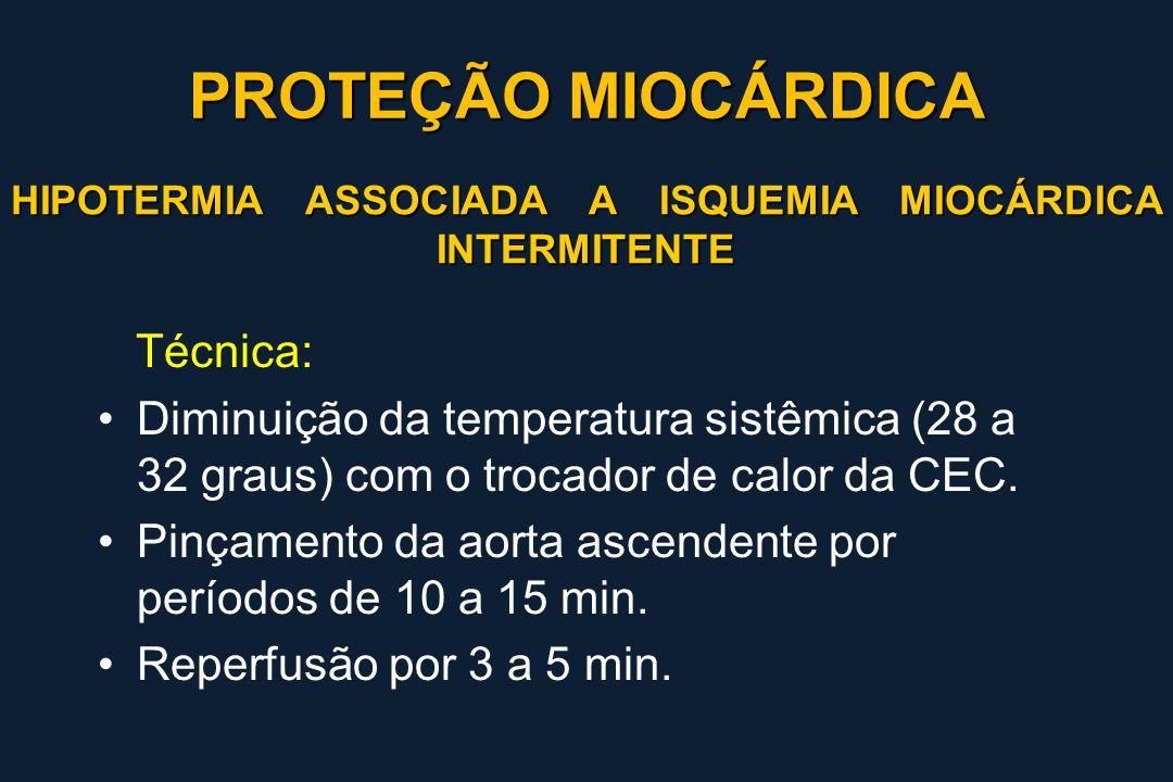 HIPOTERMIA ASSOCIADA A ISQUEMIA MIOCÁRDICA INTERMITENTE Técnica: Diminuição da temperatura sistêmica (28 a 32 graus) com o trocador de calor da CEC. P