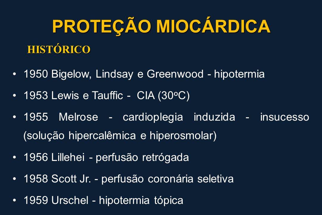 HIPOTERMIA ASSOCIADA A ISQUEMIA MIOCÁRDICA INTERMITENTE Aplicação clínica: Campo cirúrgico favorável: sem sangue Simplicidade do método Bons resultados relatados por vários autores PROTEÇÃO MIOCÁRDICA