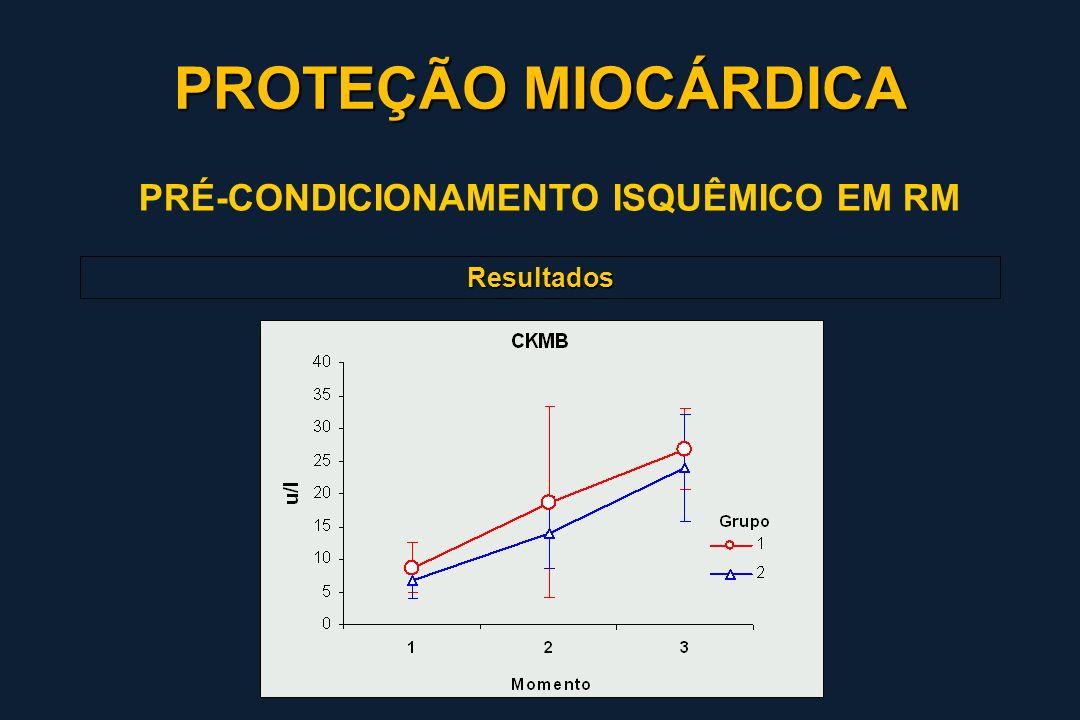 Resultados PRÉ-CONDICIONAMENTO ISQUÊMICO EM RM PROTEÇÃO MIOCÁRDICA