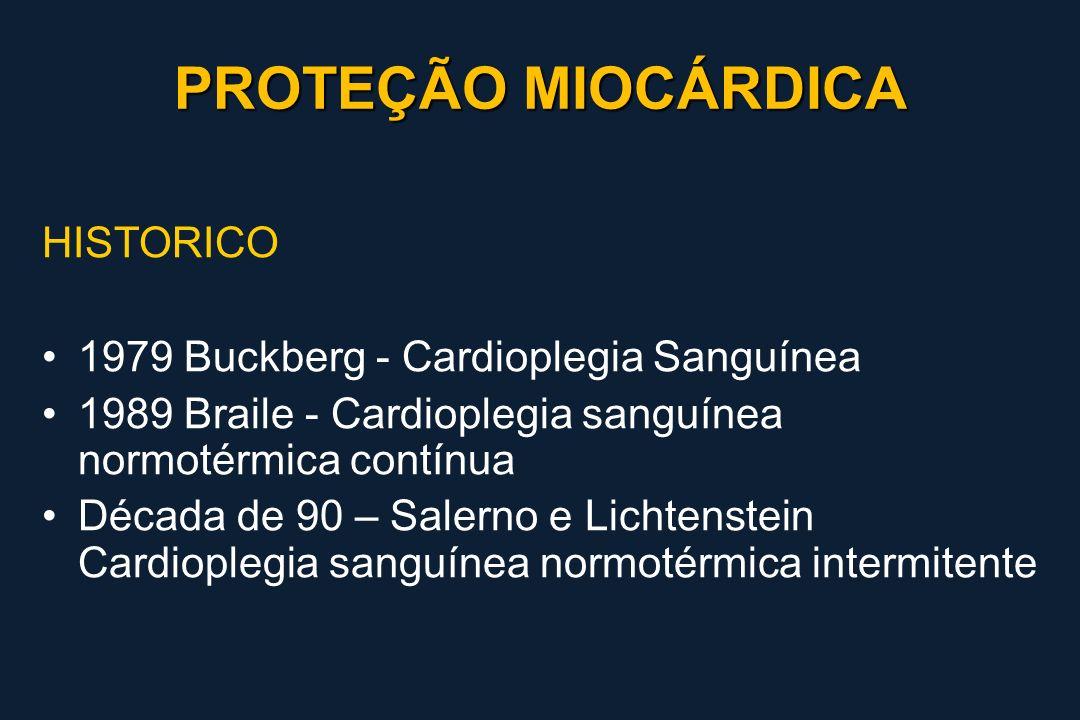HISTORICO 1979 Buckberg - Cardioplegia Sanguínea 1989 Braile - Cardioplegia sanguínea normotérmica contínua Década de 90 – Salerno e Lichtenstein Card