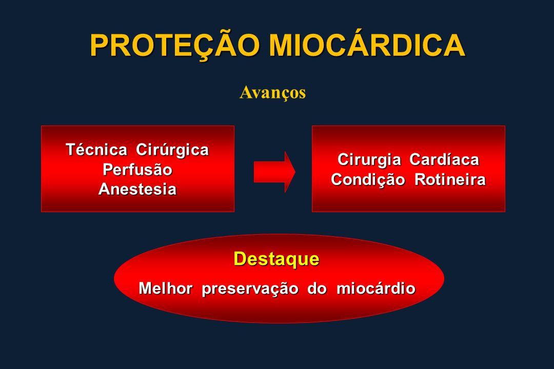 Destaque Melhor preservação do miocárdio Técnica Cirúrgica PerfusãoAnestesia Cirurgia Cardíaca Condição Rotineira Avanços