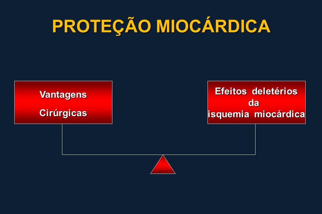 PRINCÍPIOS DOS MÉTODOS DE PROTEÇÃO MIOCÁRDICA Impedir desbalanço entre oferta, demanda e consumo déficit energético - lesão por isquemia Impedir lesão por reperfusão PROTEÇÃO MIOCÁRDICA