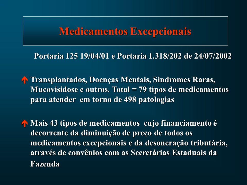 Programa de Saúde Mental Critérios para Inclusão dos Municípios: Equipe multidisciplinar Equipe multidisciplinar Psiquiatra ou Clínico Geral Psiquiatra ou Clínico Geral Assistente Social ou Psicólogo Assistente Social ou Psicólogo Farmacêutico (obrigatório) Farmacêutico (obrigatório) AmitriptilinaBiperidenoCarbamazepina Carbonato de lítio ClorpromazinaDiazepamFenitoínaHaloperidolImipramina
