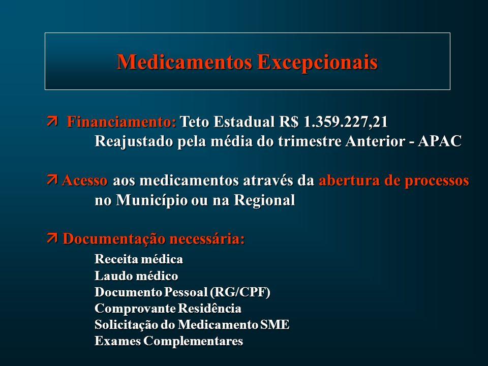 Medicamentos Excepcionais Portaria 125 19/04/01 e Portaria 1.318/202 de 24/07/2002 éTransplantados, Doenças Mentais, Sindromes Raras, Mucovisidose e outros.