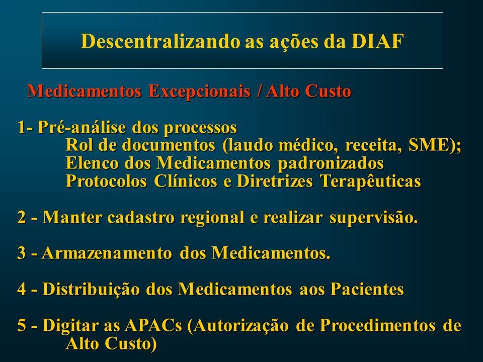 Descentralizando as ações da DIAF Treinamento e capacitação dos municípios para as ações de Assistência Farmacêutica, visando a: 1 - Elaboração do Plano Municipal de Assistência Farmacêutica; 2 - Efetivação do Controle Social; 3 - Utilização dos sistemas de informações; Treinamento e capacitação dos municípios para as ações de Assistência Farmacêutica, visando a: 1 - Elaboração do Plano Municipal de Assistência Farmacêutica; 2 - Efetivação do Controle Social; 3 - Utilização dos sistemas de informações;