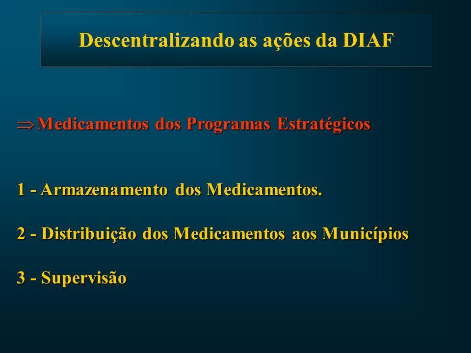 Descentralizando as ações da DIAF Medicamentos Excepcionais / Alto Custo 1- Pré-análise dos processos Rol de documentos (laudo médico, receita, SME); Elenco dos Medicamentos padronizados Protocolos Clínicos e Diretrizes Terapêuticas 2 - Manter cadastro regional e realizar supervisão.