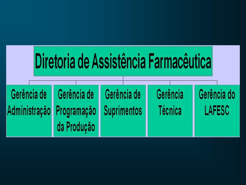 MISSÃO Promover o acesso e o uso racional de medicamentos através da Assistência Farmacêutica no Estado de Santa Catarina.