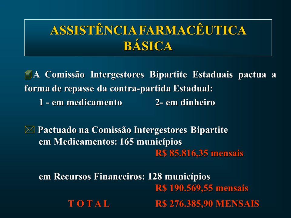 ASSISTÊNCIA FARMACÊUTICA BÁSICA 4 Os valores referentes às contrapartidas são definidos conforme população (dados do IBGE).