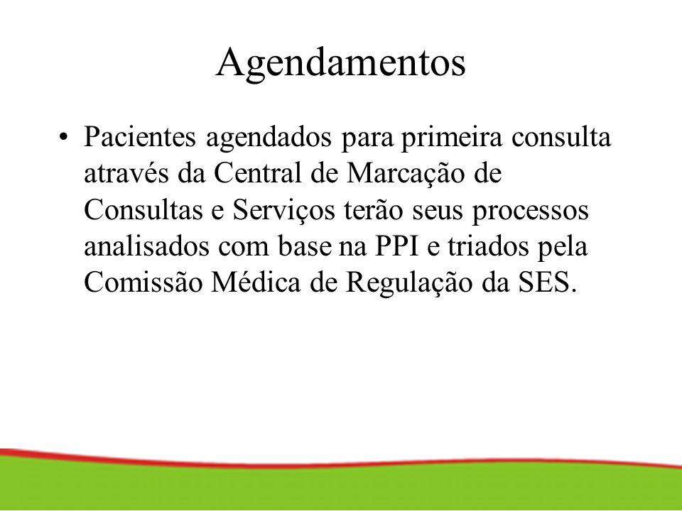 Agendamentos Pacientes agendados para primeira consulta através da Central de Marcação de Consultas e Serviços terão seus processos analisados com bas