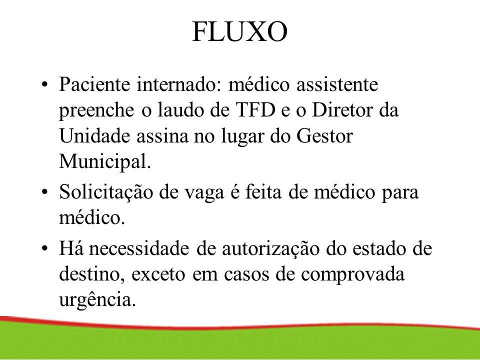 FLUXO Paciente internado: médico assistente preenche o laudo de TFD e o Diretor da Unidade assina no lugar do Gestor Municipal. Solicitação de vaga é