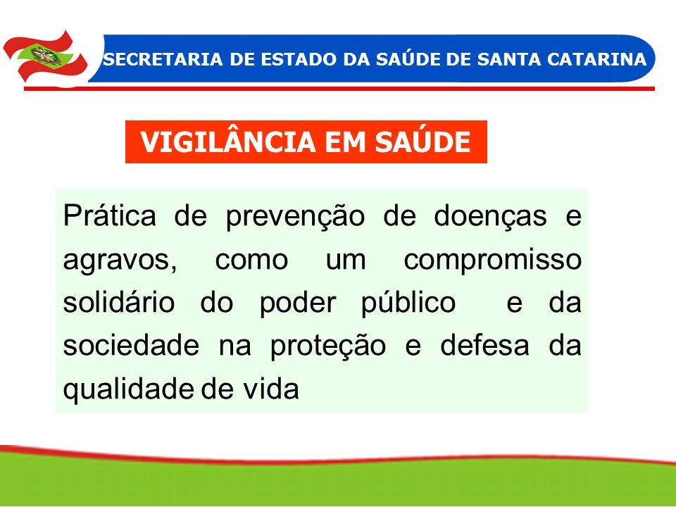 Prática de prevenção de doenças e agravos, como um compromisso solidário do poder público e da sociedade na proteção e defesa da qualidade de vida VIG