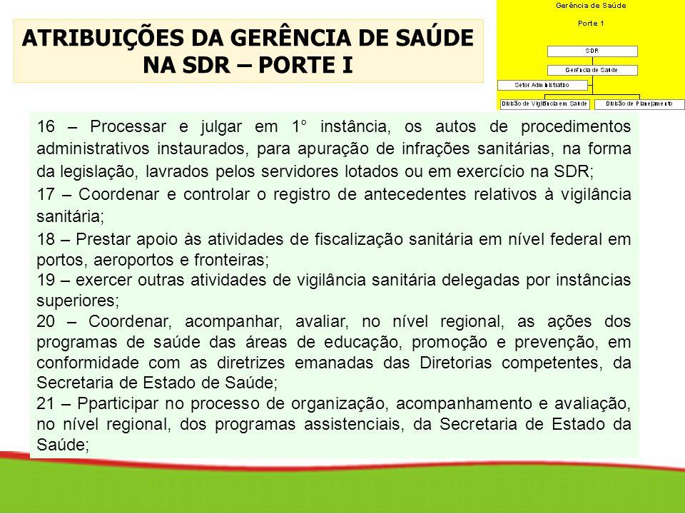 16 – Processar e julgar em 1° instância, os autos de procedimentos administrativos instaurados, para apuração de infrações sanitárias, na forma da leg