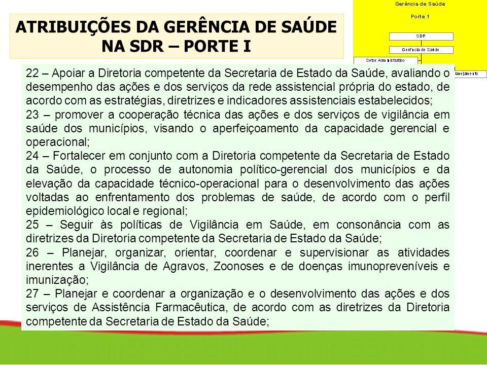 22 – Apoiar a Diretoria competente da Secretaria de Estado da Saúde, avaliando o desempenho das ações e dos serviços da rede assistencial própria do e