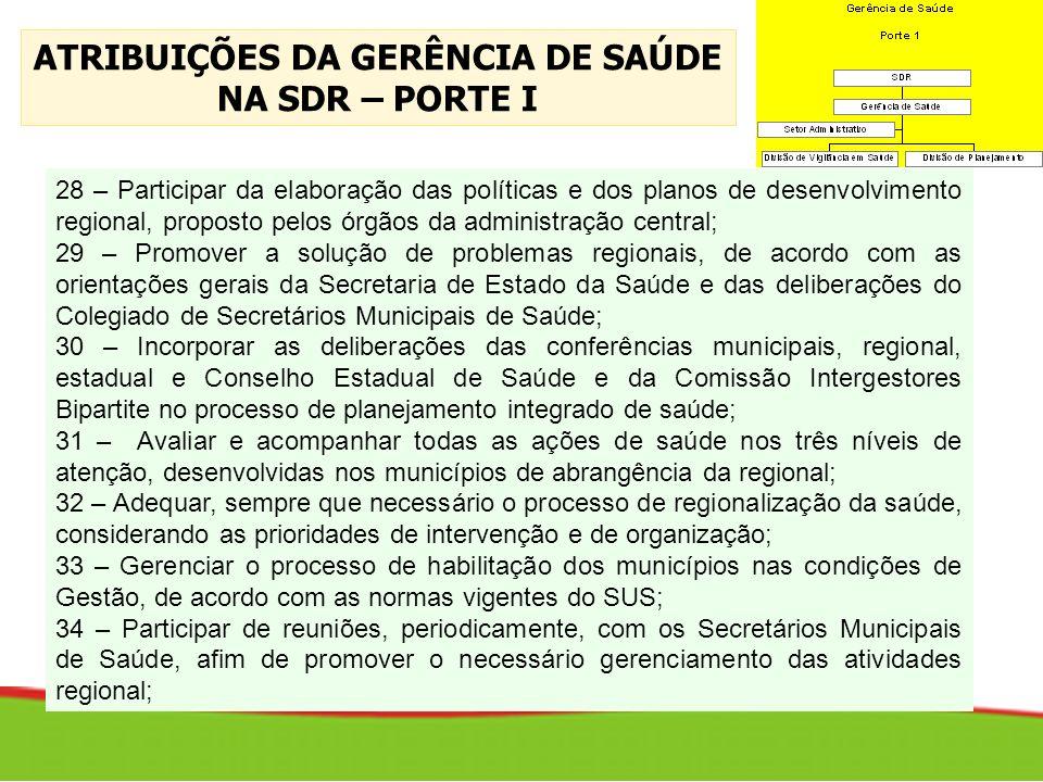 28 – Participar da elaboração das políticas e dos planos de desenvolvimento regional, proposto pelos órgãos da administração central; 29 – Promover a
