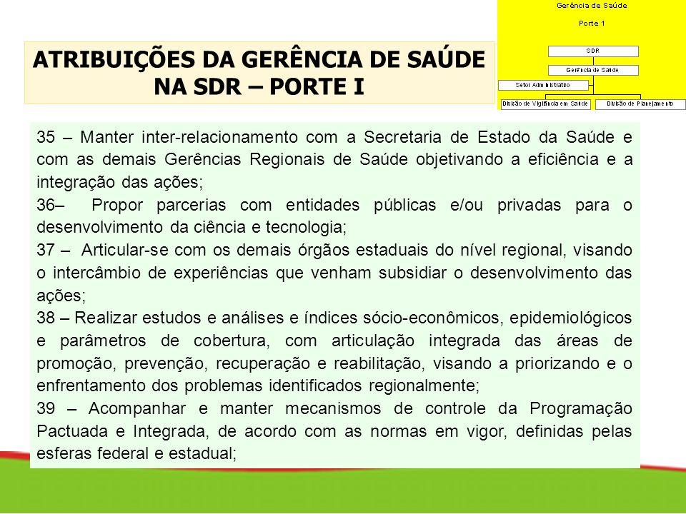 35 – Manter inter-relacionamento com a Secretaria de Estado da Saúde e com as demais Gerências Regionais de Saúde objetivando a eficiência e a integra