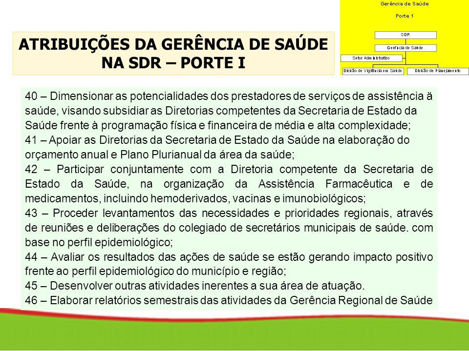 40 – Dimensionar as potencialidades dos prestadores de serviços de assistência ä saúde, visando subsidiar as Diretorias competentes da Secretaria de E