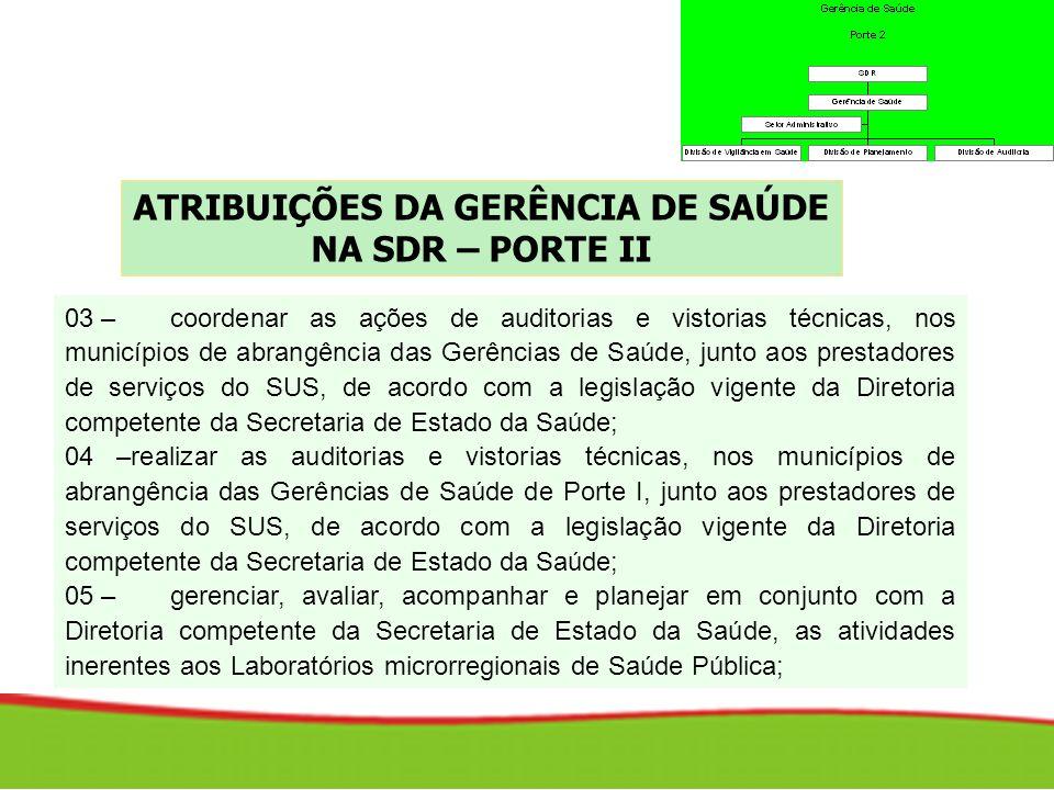 ATRIBUIÇÕES DA GERÊNCIA DE SAÚDE NA SDR – PORTE II 03 –coordenar as ações de auditorias e vistorias técnicas, nos municípios de abrangência das Gerênc