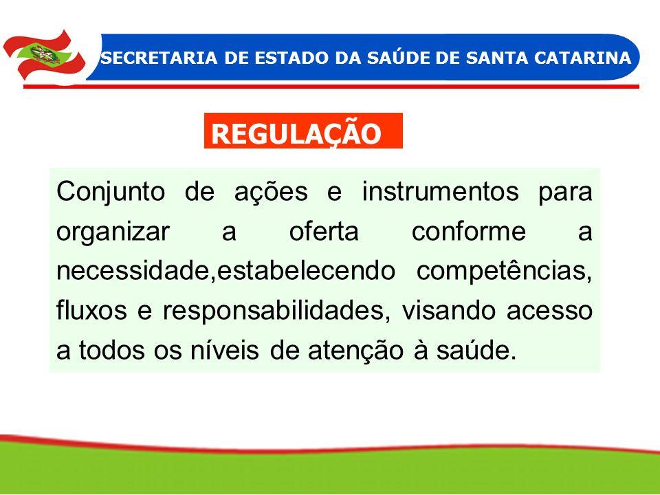 REGULAÇÃO Conjunto de ações e instrumentos para organizar a oferta conforme a necessidade,estabelecendo competências, fluxos e responsabilidades, visa