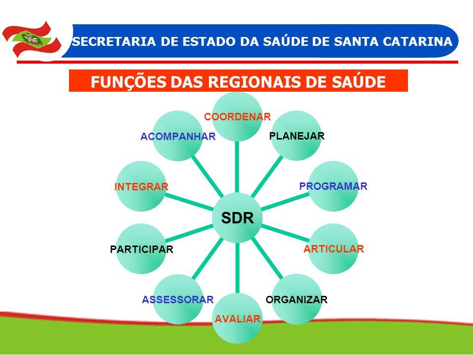 SDR COORDENARPLANEJARPROGRAMARARTICULARORGANIZARAVALIARASSESSORARPARTICIPARINTEGRARACOMPANHAR FUNÇÕES DAS REGIONAIS DE SAÚDE