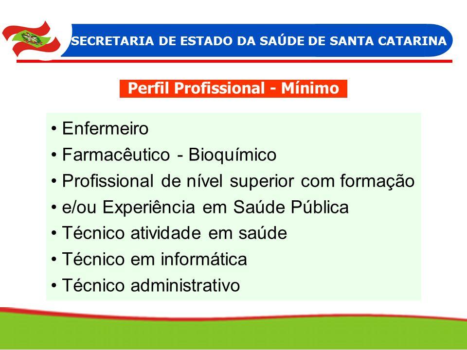 Perfil Profissional - Mínimo Enfermeiro Farmacêutico - Bioquímico Profissional de nível superior com formação e/ou Experiência em Saúde Pública Técnic