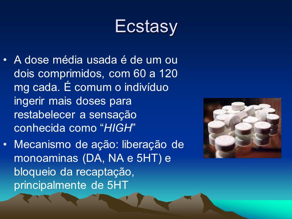 Ecstasy A dose média usada é de um ou dois comprimidos, com 60 a 120 mg cada. É comum o indivíduo ingerir mais doses para restabelecer a sensação conh