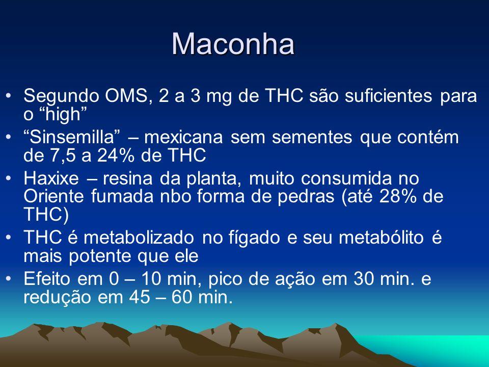 Maconha Segundo OMS, 2 a 3 mg de THC são suficientes para o high Sinsemilla – mexicana sem sementes que contém de 7,5 a 24% de THC Haxixe – resina da