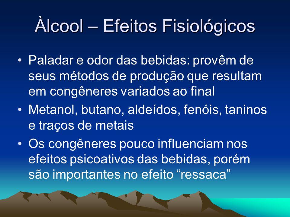 Àlcool – Efeitos Fisiológicos Paladar e odor das bebidas: provêm de seus métodos de produção que resultam em congêneres variados ao final Metanol, but