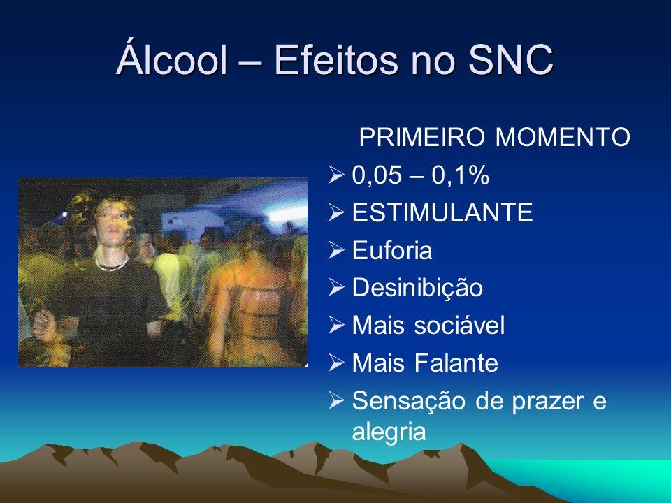 Álcool – Efeitos no SNC PRIMEIRO MOMENTO 0,05 – 0,1% ESTIMULANTE Euforia Desinibição Mais sociável Mais Falante Sensação de prazer e alegria