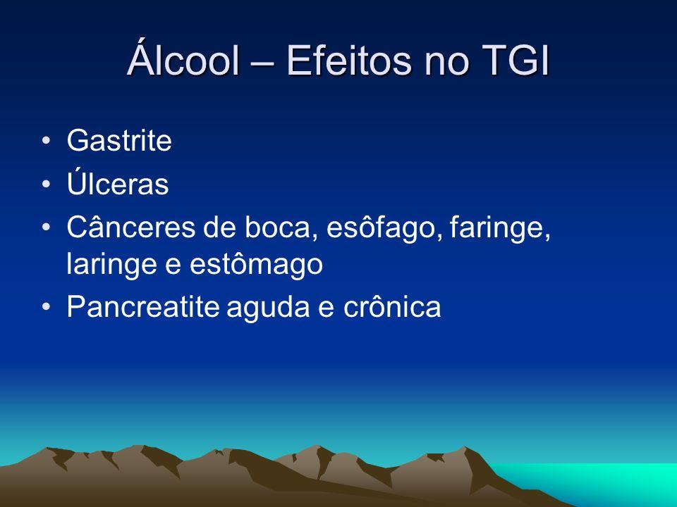 Álcool – Efeitos no TGI Gastrite Úlceras Cânceres de boca, esôfago, faringe, laringe e estômago Pancreatite aguda e crônica