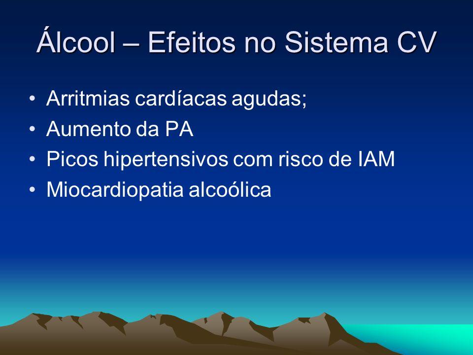 Álcool – Efeitos no Sistema CV Arritmias cardíacas agudas; Aumento da PA Picos hipertensivos com risco de IAM Miocardiopatia alcoólica