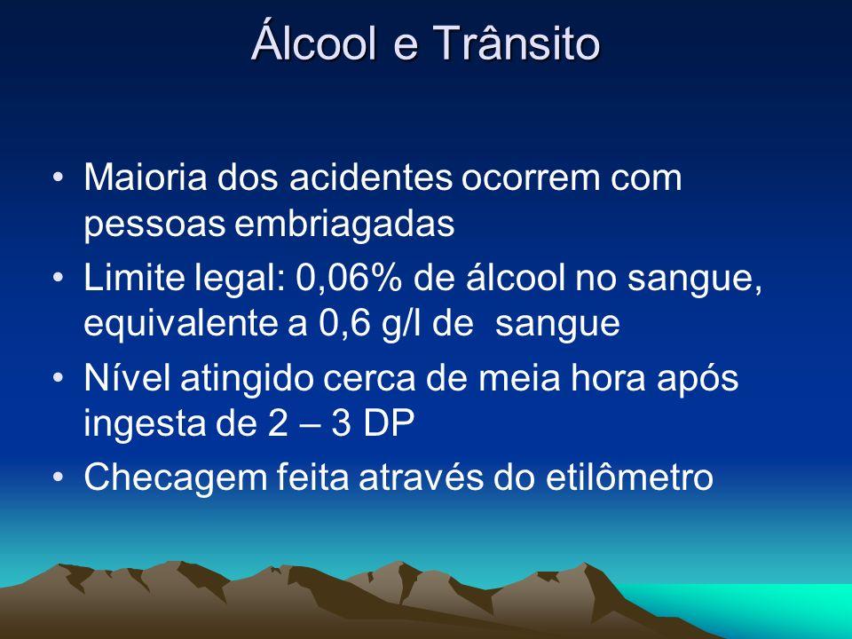Álcool e Trânsito Maioria dos acidentes ocorrem com pessoas embriagadas Limite legal: 0,06% de álcool no sangue, equivalente a 0,6 g/l de sangue Nível