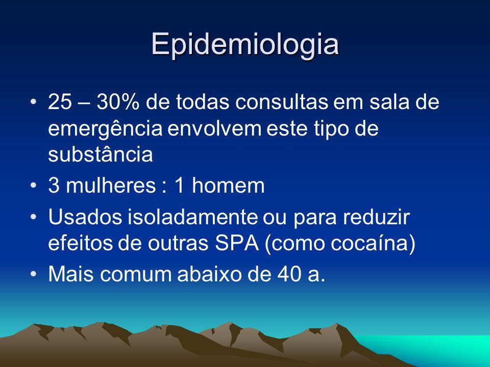 Epidemiologia 25 – 30% de todas consultas em sala de emergência envolvem este tipo de substância 3 mulheres : 1 homem Usados isoladamente ou para redu