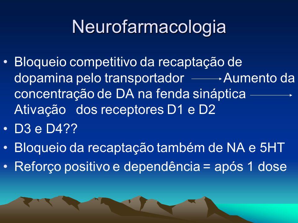 Neurofarmacologia Bloqueio competitivo da recaptação de dopamina pelo transportador Aumento da concentração de DA na fenda sináptica Ativação dos rece