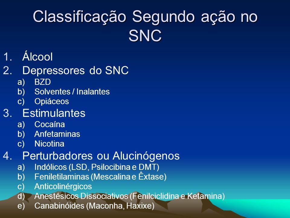 Classificação Segundo ação no SNC 1.Álcool 2.Depressores do SNC a)BZD b)Solventes / Inalantes c)Opiáceos 3.Estimulantes a)Cocaína b)Anfetaminas c)Nico