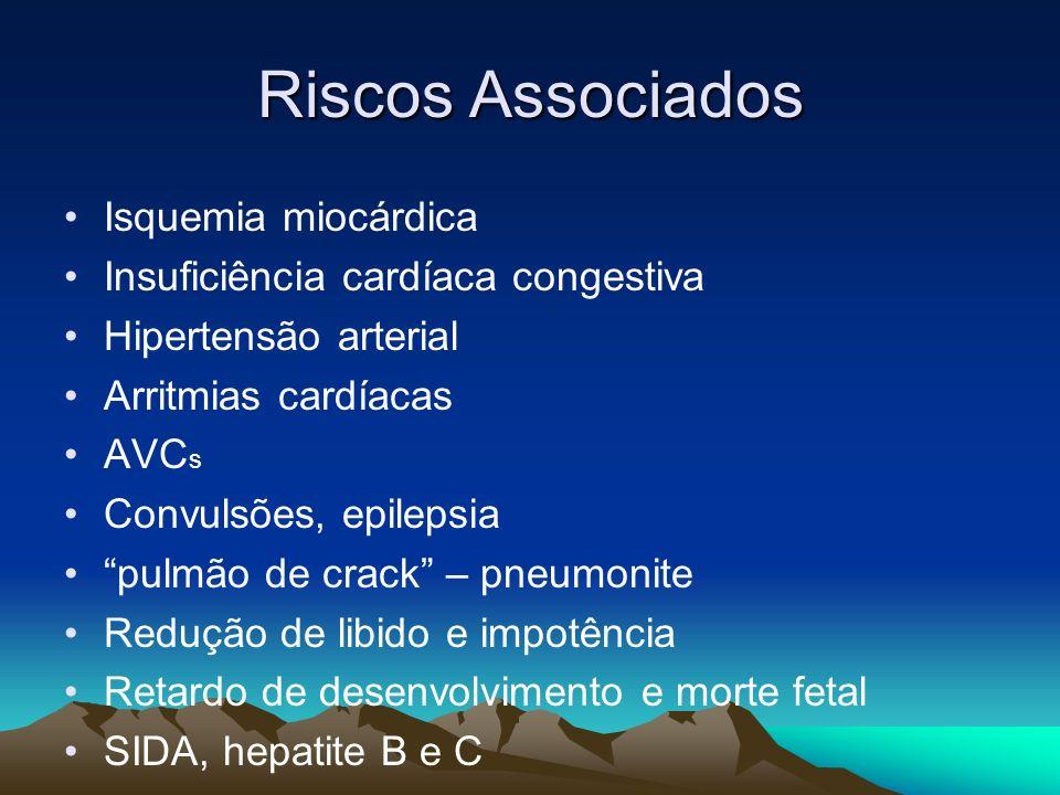 Riscos Associados Isquemia miocárdica Insuficiência cardíaca congestiva Hipertensão arterial Arritmias cardíacas AVC s Convulsões, epilepsia pulmão de