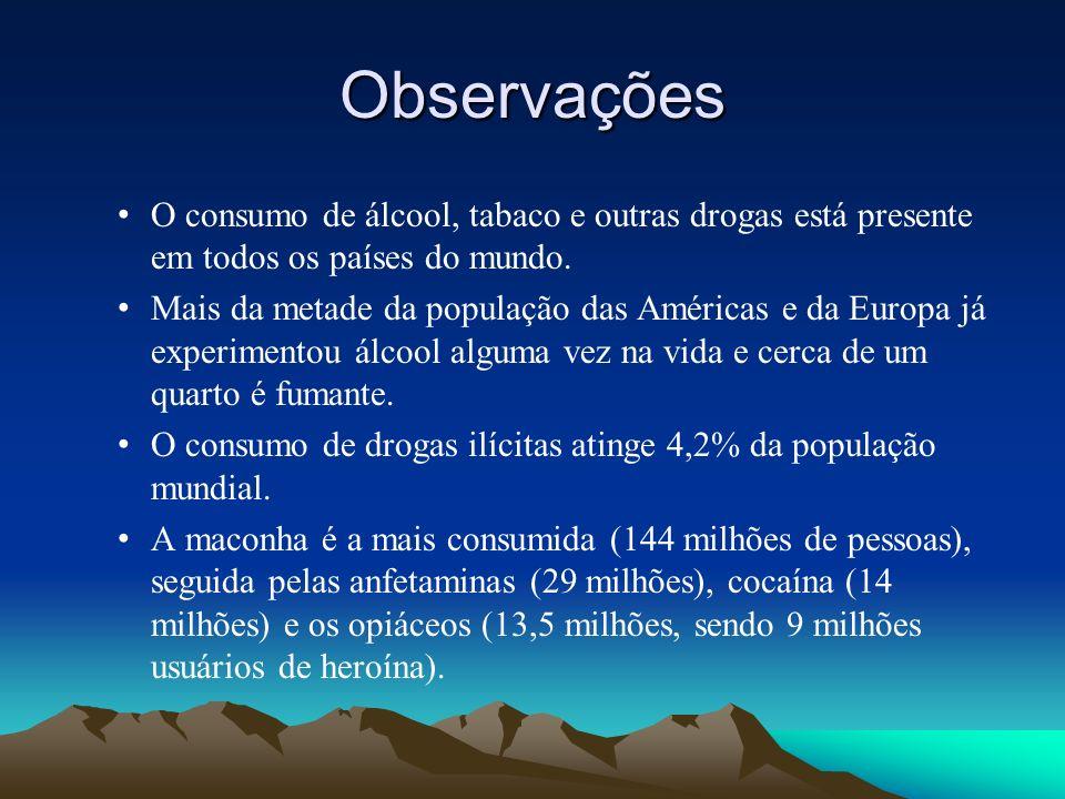 Observações O consumo de álcool, tabaco e outras drogas está presente em todos os países do mundo. Mais da metade da população das Américas e da Europ