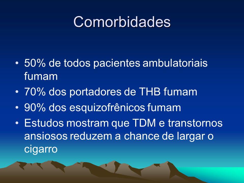 Comorbidades 50% de todos pacientes ambulatoriais fumam 70% dos portadores de THB fumam 90% dos esquizofrênicos fumam Estudos mostram que TDM e transt
